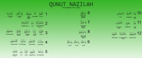 Qunut-Nazilah-H