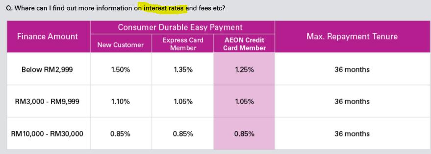 Seng Heng Easy payment Aeon credit haram kerana riba