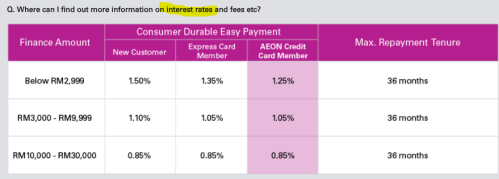 aeon easy payment interest rate riba